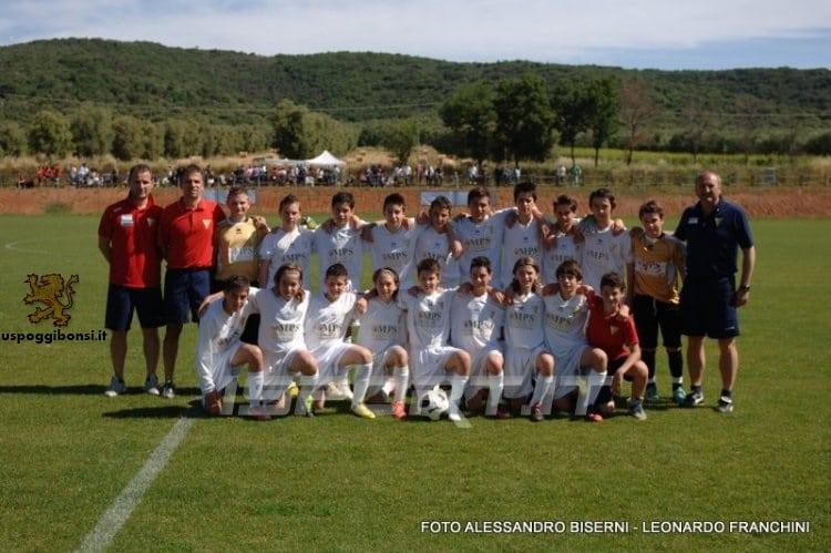"""Photo of I Giovanissimi B Professionisti del Poggibonsi conquistano il Trofeo """"Cinzio Scagliotti"""""""
