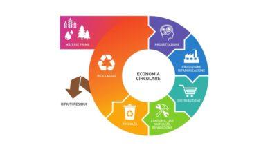 Photo of 'Economia circolare – Un'opportunità di business per le imprese', convegno di approfondimento a Lucca