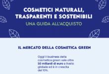 Photo of Cosmetica Green: un mercato da 50mld di euro l'anno